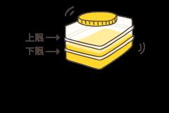 ①ブレーキ液の量イメージ