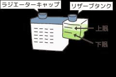 ③冷却水の量イメージ