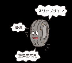 ②タイヤの状態イメージ