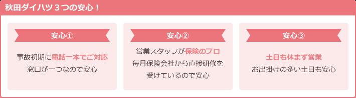 秋田ダイハツ3つの安心!