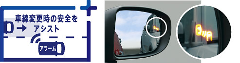 車線変更時の安全をアシスト