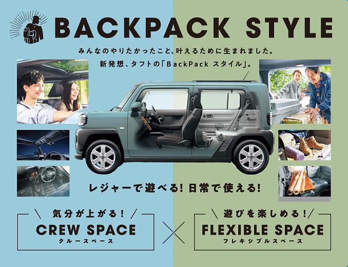 backpacd