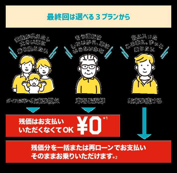 U-CARワンクレ@72x_09